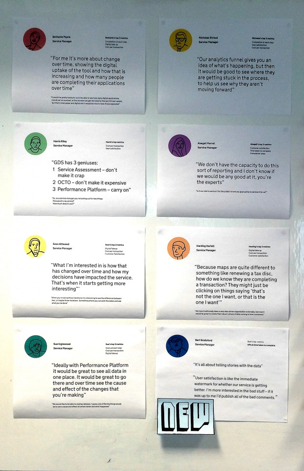 Performance platform micropersonas posters up on the wall.