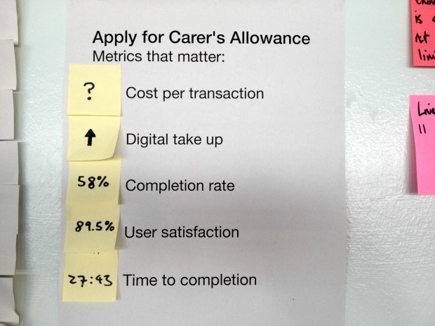 Apply for Carer's Allowance - metrics that matter