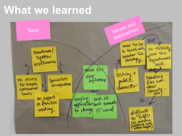 What we learned - sticky notes