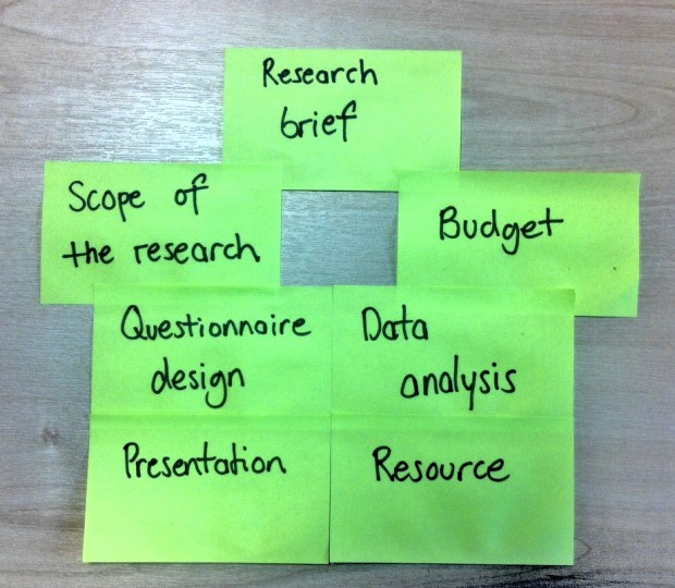 How to get the best out of a research agency