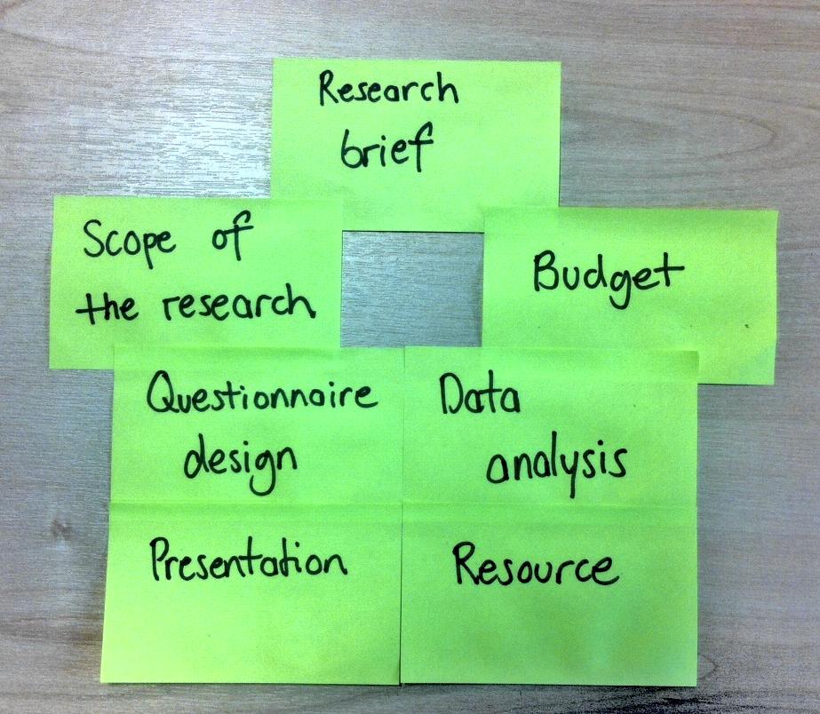 Buy nursing research paper topics