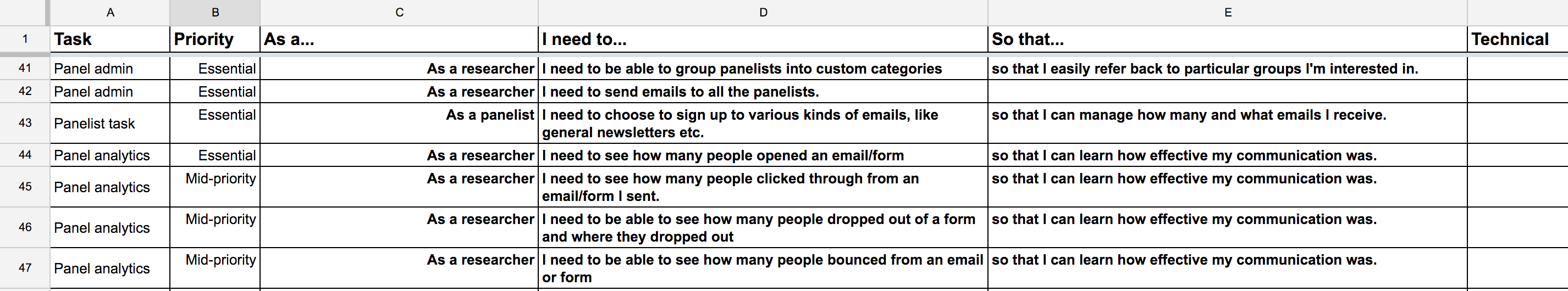 Image of a spreadsheet of user needs. For example, As a researcher, I need to see how many people clicked on an email/form so I can learn how effective my communication was.