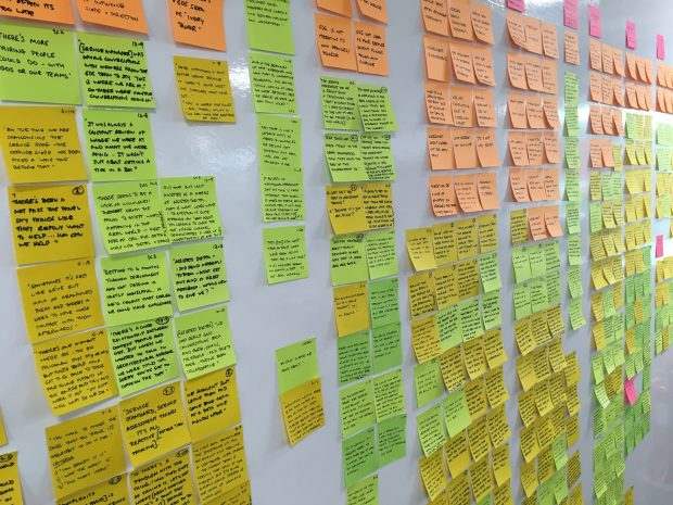 A wall of carefully organised sticky notes