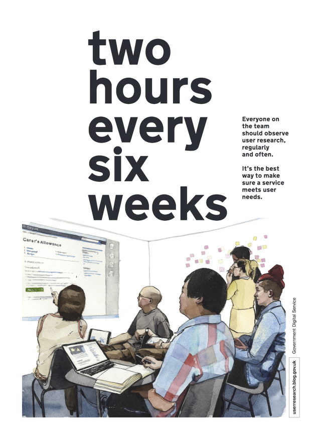 Two hours every six weeks poster