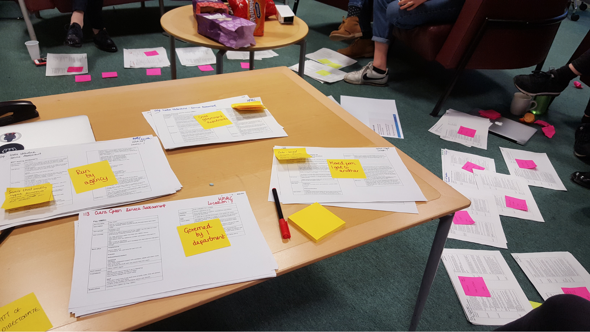 A table covered in pieces of paper and Post-it notes during analysis session