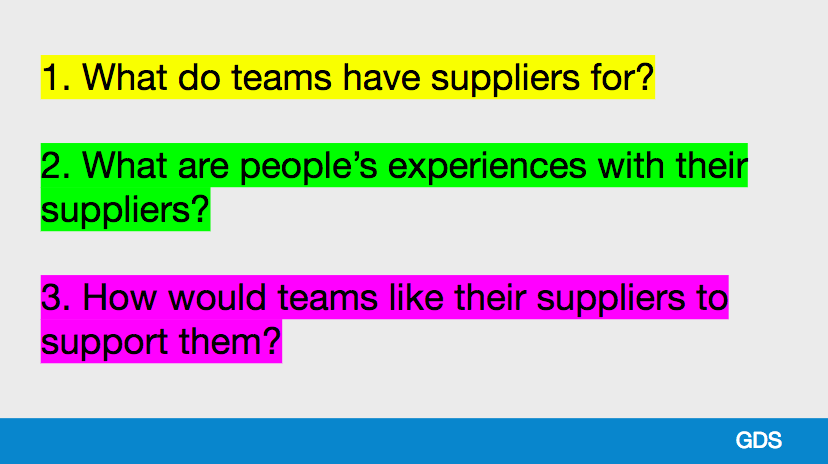 A slide saying 'What do teams have suppliers for?' in yellow, 'What are people's experiences with their suppliers?' in green and 'How would teams like their suppliers to support them?' in purple
