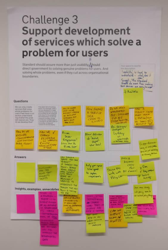 Photograph of poster from consultation covered with Post-it notes