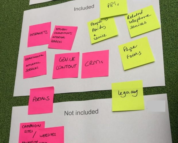 A board with two sections - Included and Not Included - with Post-It notes featuring various elements of a service sorted into the categories