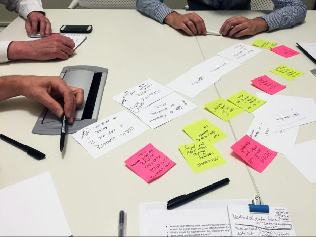People working at a table - all that is visible is their hands and Post-it notes